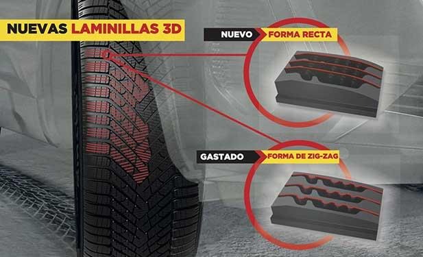 Pirelli laminillas 3D